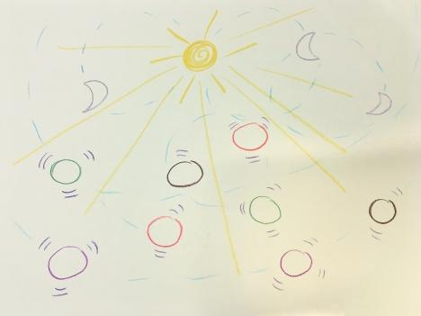 Yassi SELC clean drawing